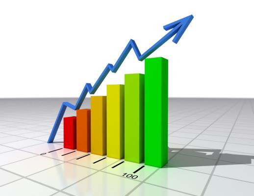 نمودار قیمت رانا