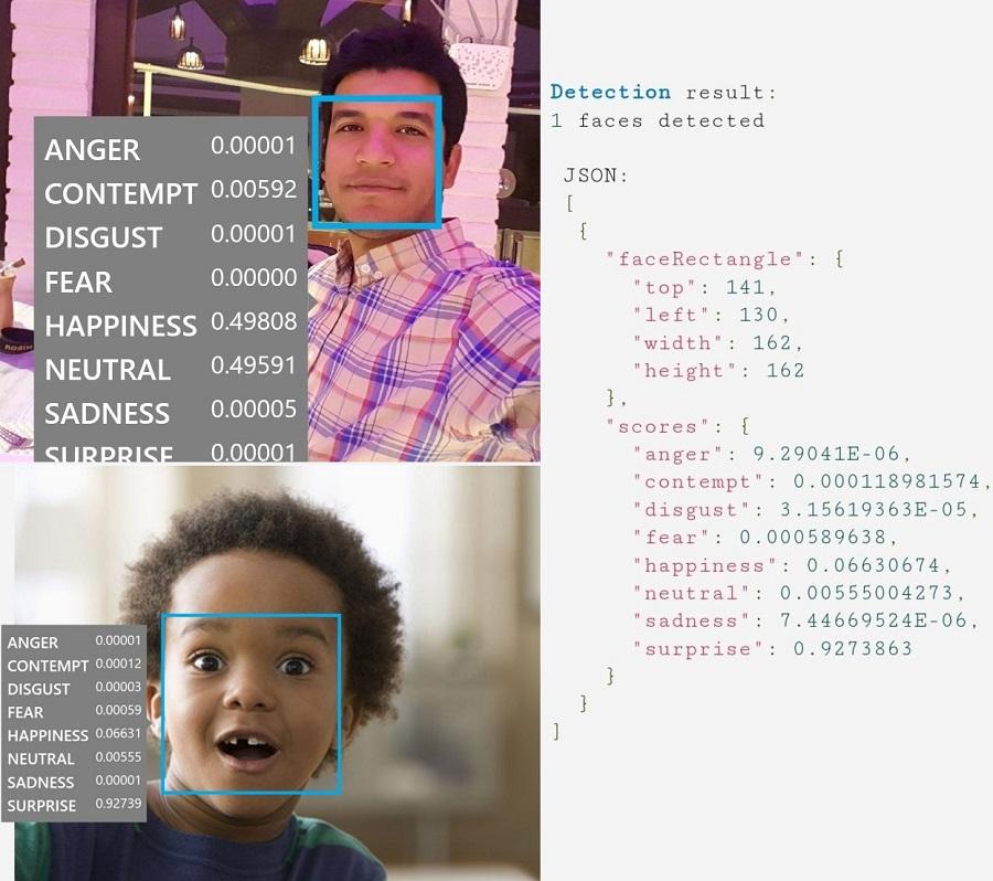 وقتی هوش مصنوعی مایکروسافت احساس شما را تشخیص میدهد! +عکس