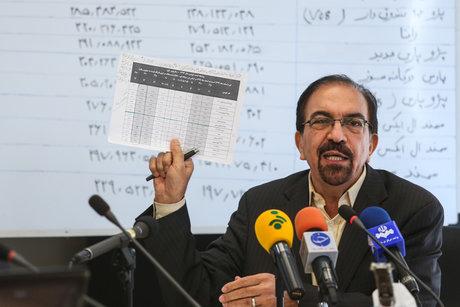 افزایش ۴ تا ۴۸ درصدی قیمت ۸ محصول ایران خودرو/ پیش فروش با قرعهکشی